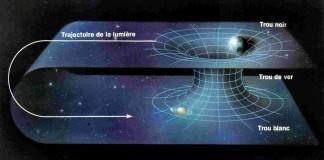 Voyage dans l'espace-temps Avons-nous un créateur