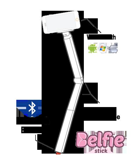 belfie-2-L