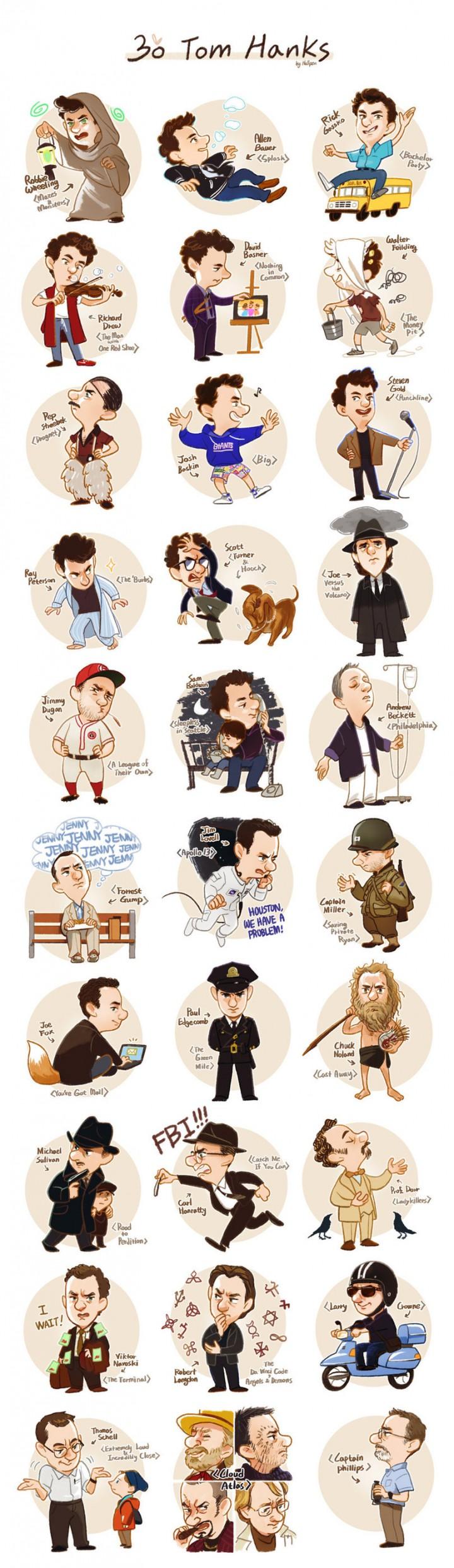 Tom-Hanks-infographie-720x2488