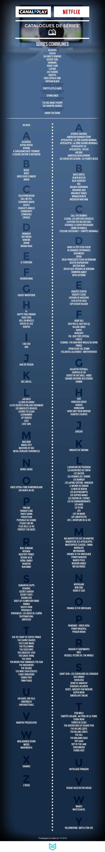 canalplay-netflix-infographie-series