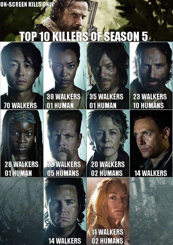wdkillers5