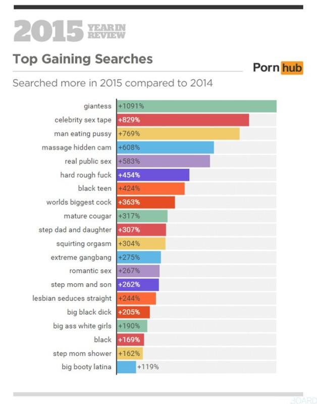 sites porno Les