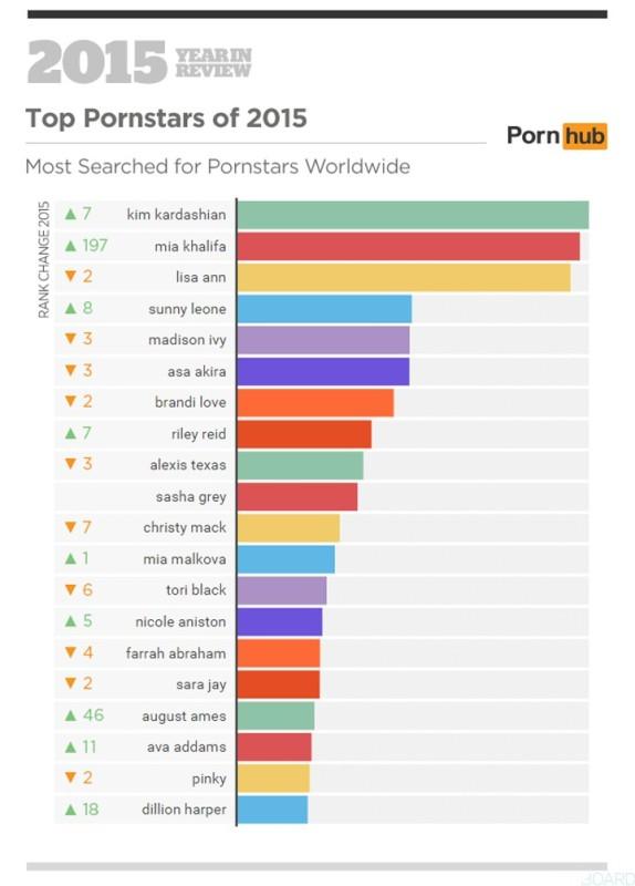 web site popular porno Most