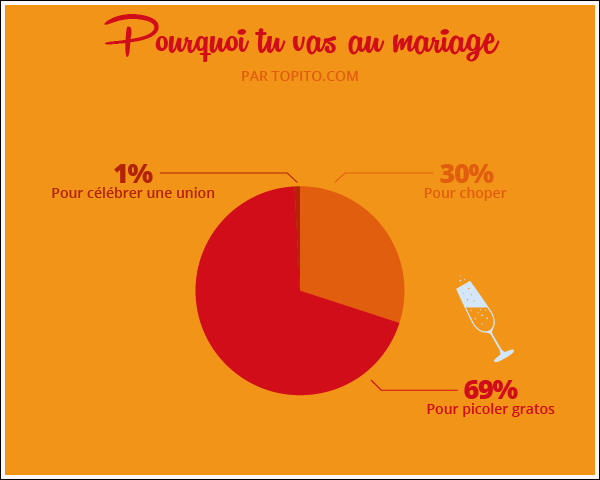 Infographie_MARIAGE-012-1