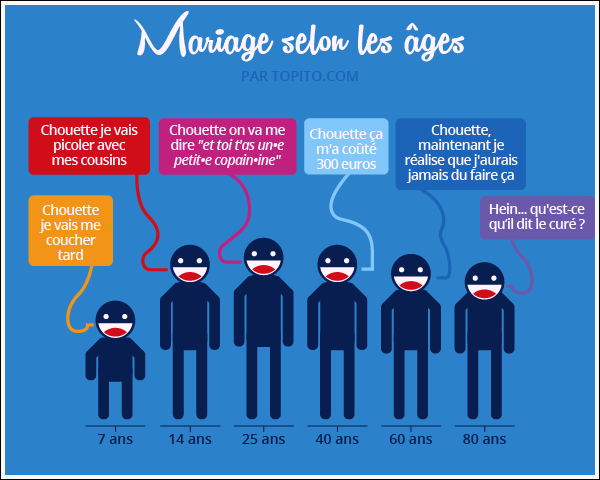 Infographie_MARIAGE-042