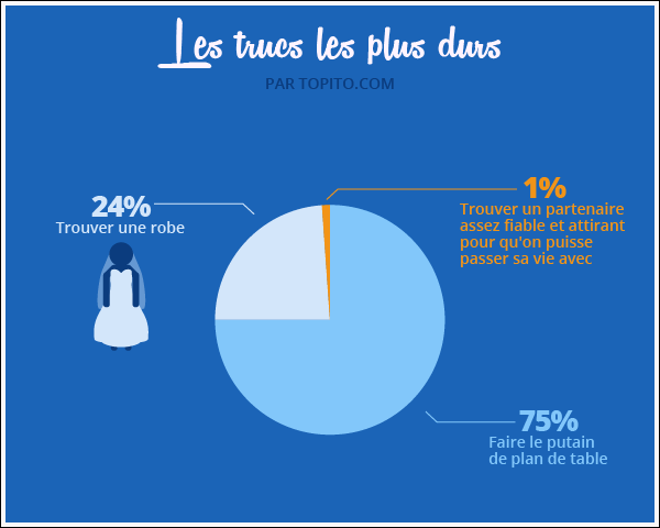 Infographie_MARIAGE-052
