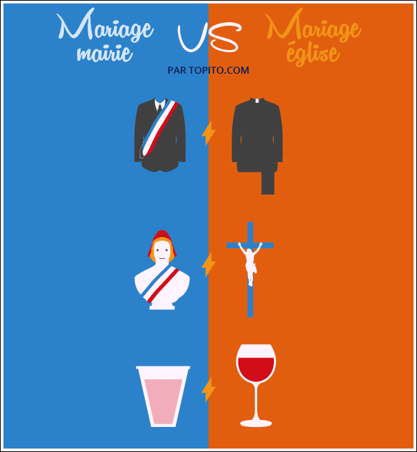 Infographie_MARIAGE-103