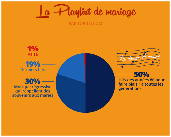 Infographie_MARIAGE-111-1