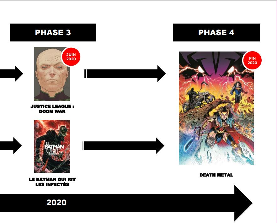 saga comics METAL de Scott Snider_2