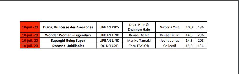 Checklist Comics d'Urban Comics à partir du 15 Mai 2020_3